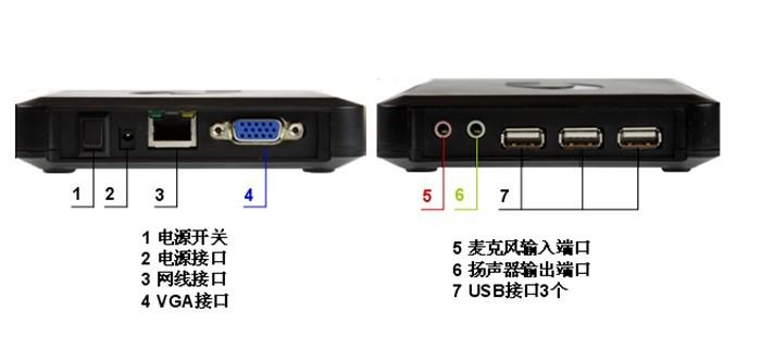 清华同方云终端 vd1100 vd1500 vd1900 vd2000